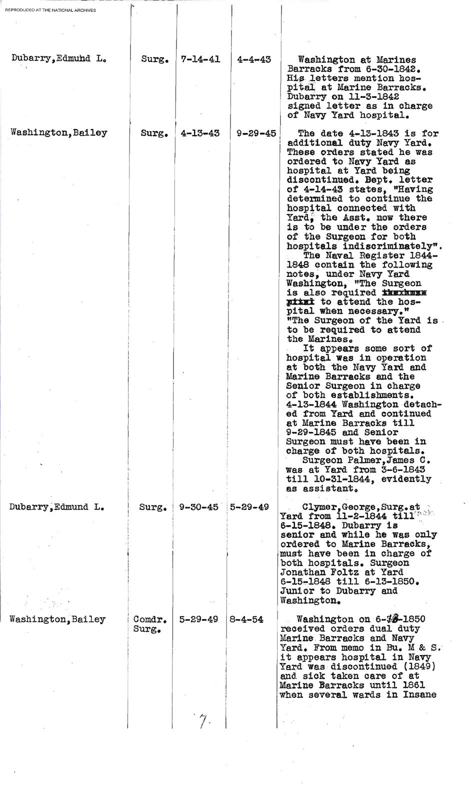 Roster of Commanding Officers of the Naval Hospital, Washington, DC, Page 7