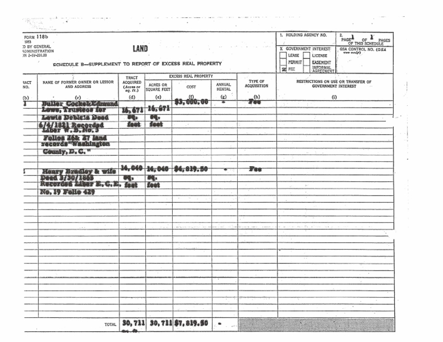 Undated GSA form 118b - SCHEDULE B - SUPPLEMENT TO REPORT OF EXCESS REAL PROPERTY