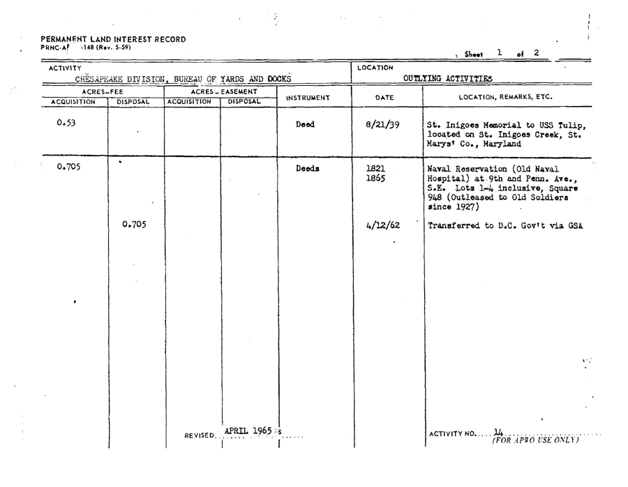 PERMANENT LAND INTEREST RECORD dated April 1965 documenting transfer of the Old Naval Hospital to D.C. Gov't via GSA